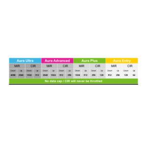 ScanSAT® Flexible Air-Time Bandwidth options 28